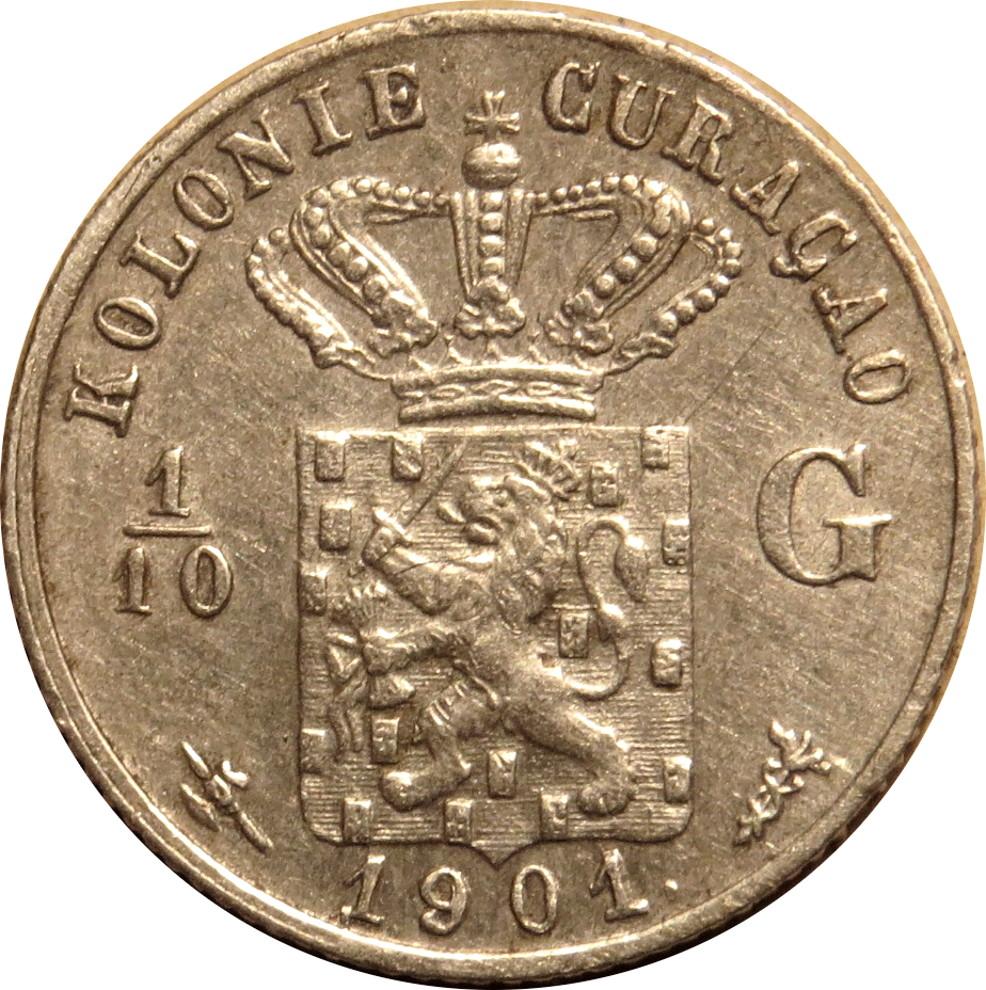 Netherlands Antilles (Curacao) World Coins