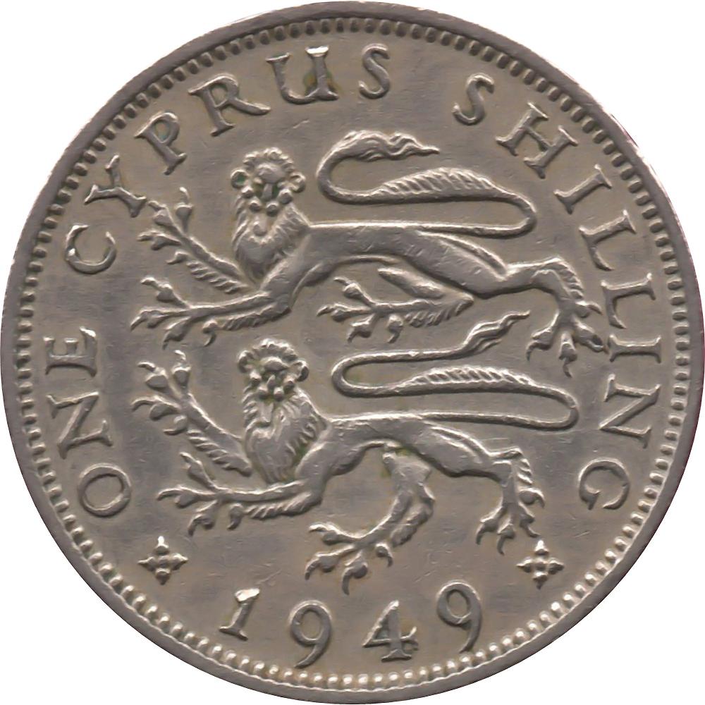 Cyprus World Coins