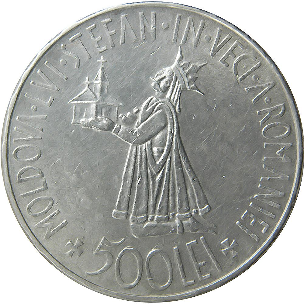 Romania World Coins