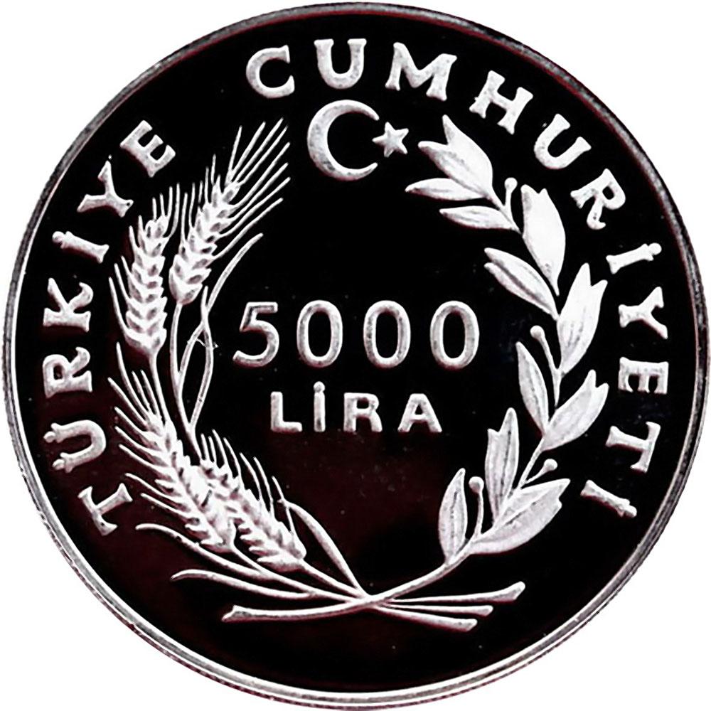 Turkey World Coins
