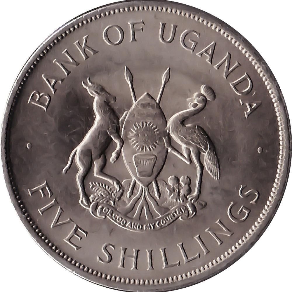 Uganda World Coins